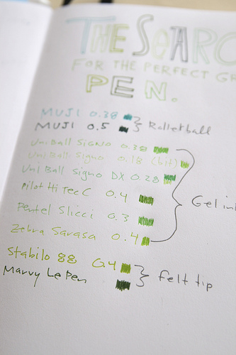 The Search for the Perfect Green Pen