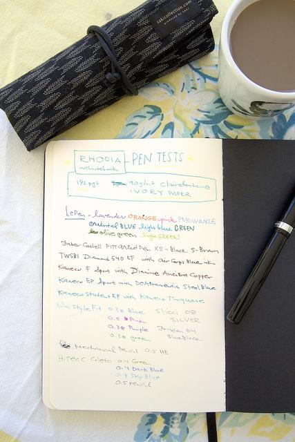 Rhodia Webbie Pen Tests