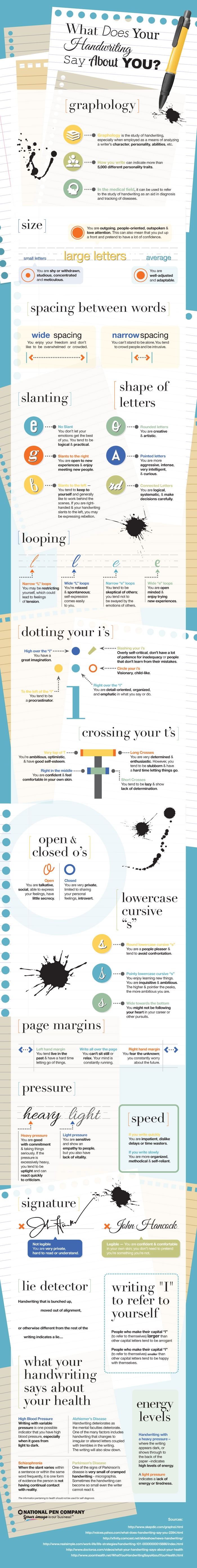 handwriting-infographic-700