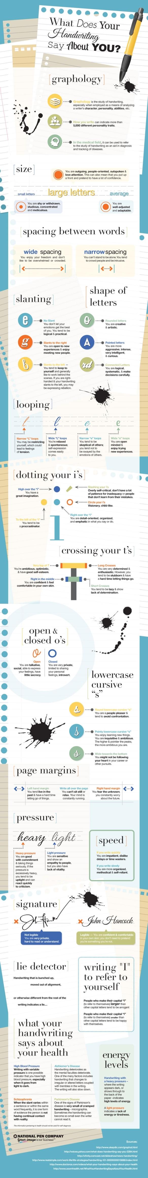 handwriting-infographic-700